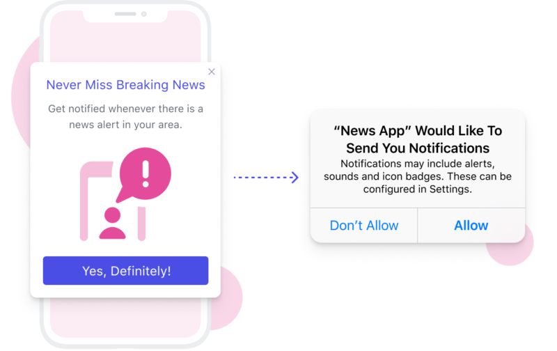 Mobile app push notifications: detailed info for your app development